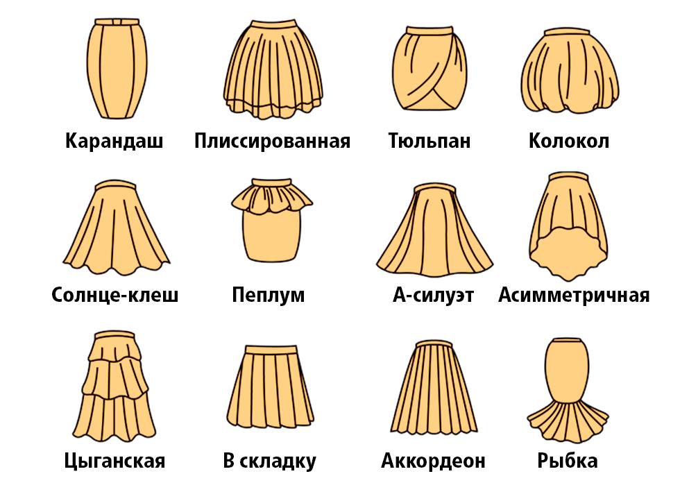 Идеи как сшить самостоятельно юбку